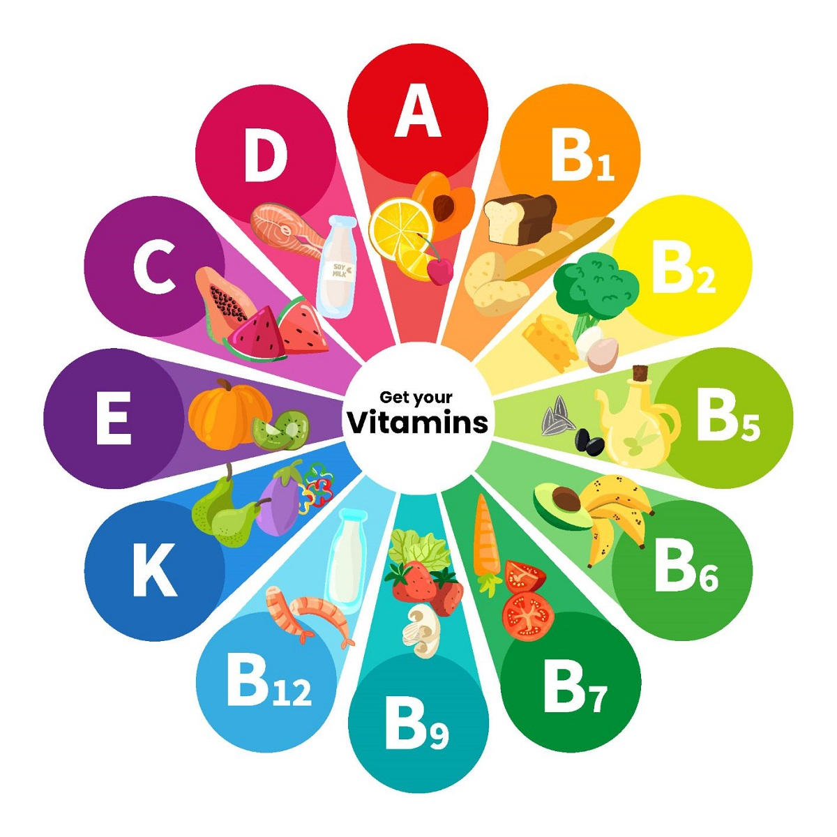 Víte, kdy je nejlepší užívat vitamíny?