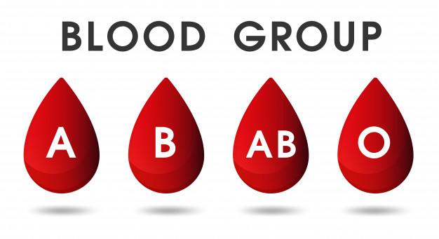 Dieta podle krevní skupiny vychází dle vědců z evoluce.