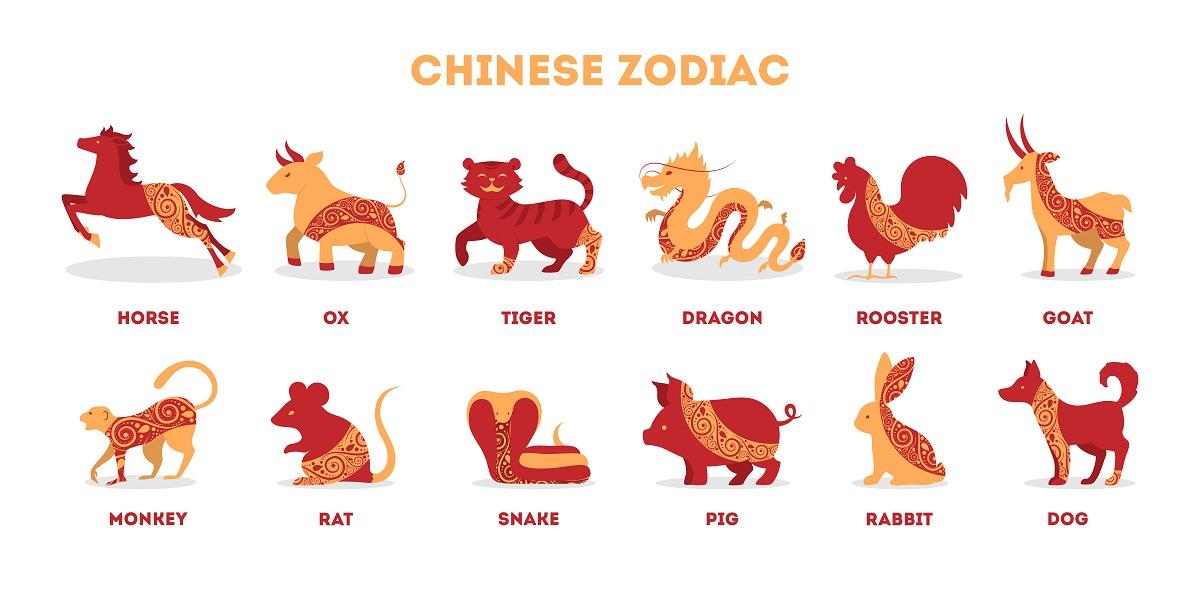 Čínský horoskop na rok 2022