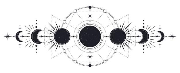 Védská astrologie pracuje s postavením planet v momentu narození daného jedince.